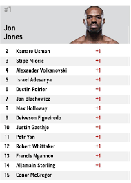 UFC pound-for-pound rankings released for first time since Khabib  retirement with Jon Jones top of the list