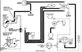 1997 ford ranger 3 0 vacuum diagram great installation of wiring 2000 ford taurus 3 0 vacuum diagram wiring diagram third level rh 8 2 14 jacobwinterstein com ford vacuum system diagram 1996 ford ranger vacuum diagram