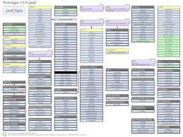 java data structures cheat sheet cheat sheet all cheat sheets in one page