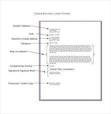 Formatting Business Letter Form Business Letter Scrumps