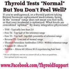 Optimal Thyroid Level Chart Www Bedowntowndaytona Com