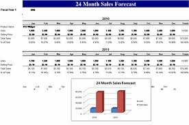 Sales Forecast Spreadsheet Template As Free Spreadsheet Spreadsheet