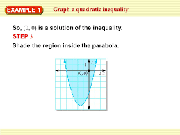 example 1 graph a quadratic inequality so 0 0 is a