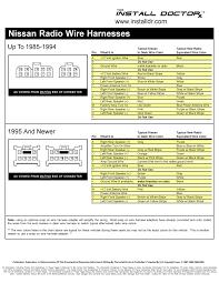 scosche wiring diagram scosche image wiring diagram scosche fd23b wiring diagram cessna 337 wiring diagrams zune on scosche wiring diagram