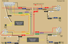 renault radio wiring diagram renault wiring diagrams