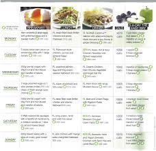 Healthy Eating Healthy Eating Meal Planner