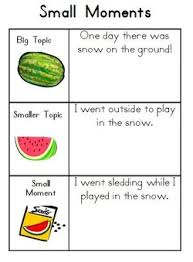 Small Moment Watermelon Anchor Chart Foundations Stage 2 Anchor Charts
