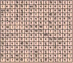 File Prashnavali Chart Jpg Wikimedia Commons