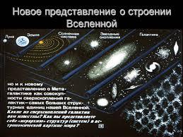 Реферат вселенная и эволюция вселенной > всё для учащихся Реферат вселенная и эволюция вселенной