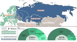 Инвестиции в Республику Беларусь Инвестиционная привлекательность  Привлекательная налоговая и инвестиционная среда