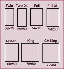 Bed Chart Mattress Size Chart Good Place To Start Your Project Is