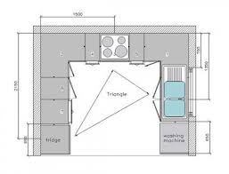 ... Collection in Small Kitchen Floor Plans Kitchen Floor Plans Small  Kitchens Sarkem ...