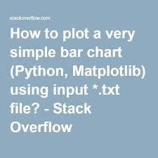 How To Plot A Very Simple Bar Chart Python Matplotlib