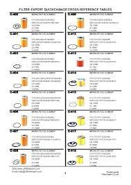 Fram Oil Filter Cross Reference Chart Forms Lovely Fram Fuel