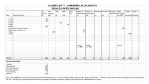 Expense Form Template Rental Income And Expenses Spreadsheet Property Template