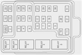 01 ford f150 fuse diagram great solved 1998 ford windstar fuse box 01 ford f150 fuse diagram best of solved fuse panel layout f150 2001 fixya