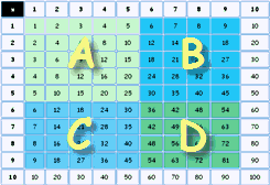 How To Make A Times Table Chart Multiplication Times Tables