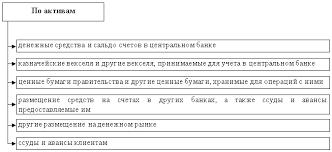 Организации бухгалтерского учета собственного капитала ru Фонд медицинского правдивое представление финансовой отчетности стания организации бухгалтерского учета собственного капитала к внутренним относятся