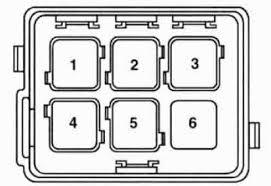 bmw 525i e34 (1989 1990) fuse box diagram auto genius bmw e34 fuse box layout at Bmw E34 Fuse Box