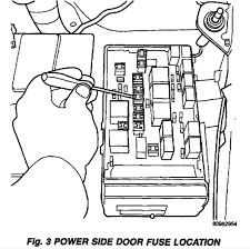 fuse box 2005 town and country door locks 41 wiring diagram images 2ngc2ed power sliding door issue 2002 t c chrysler forum chrysler 2005 town and country fuse box