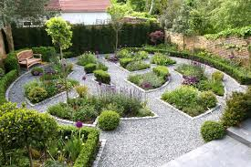 Small Picture Design Your Garden App The Garden Inspirations