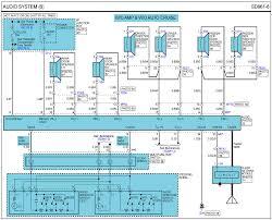2002 kia optima radio wiring diagram linkinx com 2015 Kia Optima Radio Wiring Diagram kia optima radio wiring diagram with schematic pictures 2016 kia optima radio wiring diagram