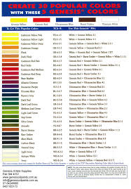 Paint Colour Mixing Chart Pdf Mixing Paint Colours Online Charts Collection
