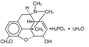 Phenergan Dosage Chart Phenergan Codeine Codeine Phosphate And Promethazine Hcl