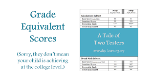 Star Reading Scores Chart Grade Equivalent Score Fallacy