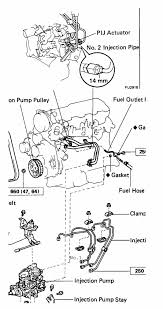 What is the firing order for a toyota 3L 2.8 diesel engine?