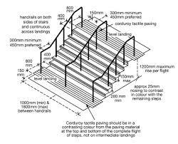 external handrails for steps uk. figure 6: external steps handrails for uk r