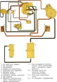 annotated relay board diagram for 73 porsche 914 for those of you 914 Wiring Diagram 73 914 porsche shoptalkforums com \u2022 view topic type 4 iv 411 vacuum 912 wiring diagram