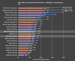 22 Unbiased Radeon Compatibility Chart
