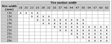 Bike Rim Width Tire Size Chart Rim Width Tire Size Chart Bicycle Www Bedowntowndaytona Com