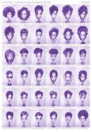 A Brilliant Purple Illustration That Captures Each Of
