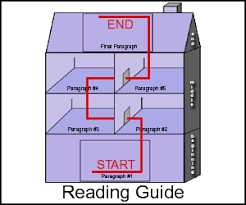 writing and essay is like building a house game two when you finish use the reading guide at the right to the essay paragraphs in the correct order note the transition words are highlighted in red