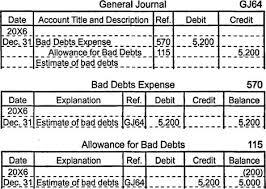allowance for uncollectible accounts balance sheet estimating bad debts allowance method