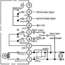 ac motor capacitor wiring ac image wiring diagram ac capacitor wiring diagram ac image about wiring diagram on ac motor capacitor wiring