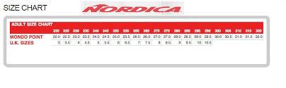Ski Boot Size Chart Youth Sizing Charts