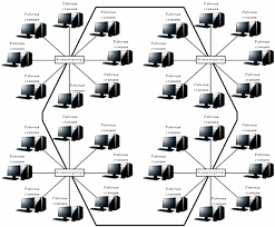 Дипломная работа Проектирование домашней локальной сети  Дипломная работа Проектирование домашней локальной сети ru