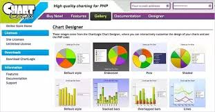 Php Gd Pie Chart Example How To Create A Simple Chart In Php From A Mysql Database