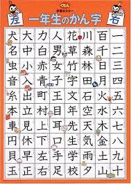 1 X Kanji Learning Posters Freshman By Kumonshuppan