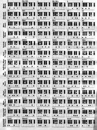 Keyboard Family Chords Chart Chords Guide Curiosity Chills The Cat