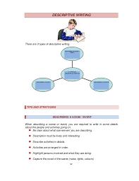 teacher resume volunteer experience registered dietitian resume nietzsche genealogy of morals essay analysis plural