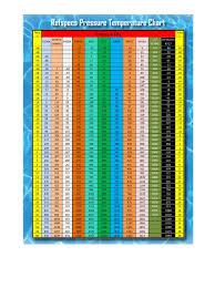 Temperature Pressure Chart R 134a R407c R 404a R 410a
