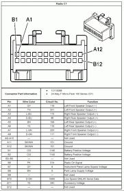wiring diagram for 2001 saturn readingrat net 2001 Saturn Radio Wiring Diagram wiring diagram for 2001 saturn 2001 saturn sl1 radio wiring diagram