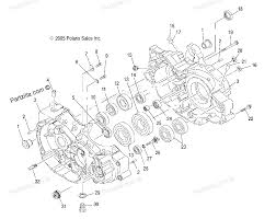 polaris atv sportsman wiring diagram polaris discover your polaris predator 500 diagram