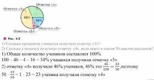 На диаграмме рис представлены результаты контрольной работы  решение к заданию по математике