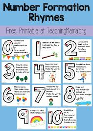 Free Number Formation Rhyme Printable | Free Homeschool Deals ©