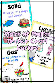 States Of Matter Anchor Chart Classroom